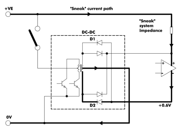 Series connection internally to the converter for bi-polarity outputs