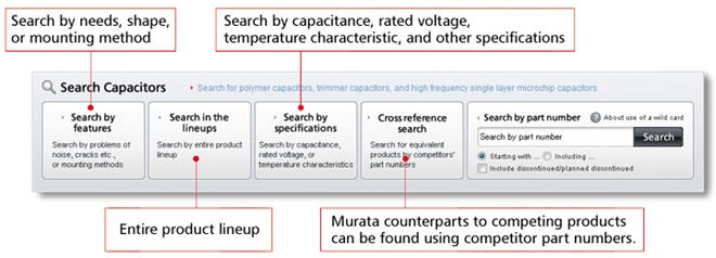 Murata Ceramic Capacitor Website Renewal!